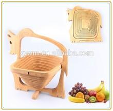 A Bullish Christmas Basket Empty for Christmas Gift