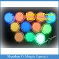 pigmento fosforescente luminoso para la fabricación de la película