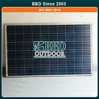 Outdoor Useful Professional Solar Lighting for Advertising Billboard