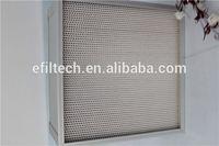Hepa filter Air Filter glass fiber pleated panel