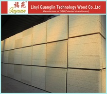 chinese osb manufacturer linyi
