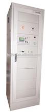 gas analyzer for air separation plant