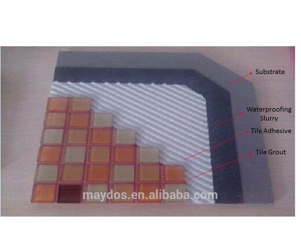 Bathroom Floor Waterproofing Products