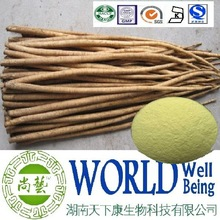 10:1 20:1 /Burdock root extract/Anti-cancer