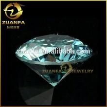 factory wuzhou round cubic zirconia aquamarine cubic zirconia stones