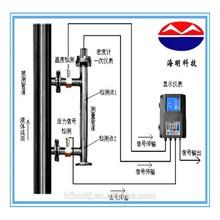 Industrial Nuclear Moisture bulk density instrument