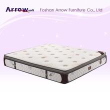 Economical non-woven fabric foshan supplier discount mattress