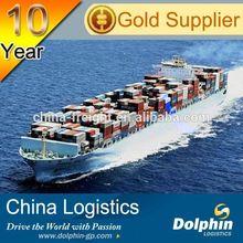 อัตราค่าระวางเรือในทะเล, มหาสมุทรขนส่งเซี่ยงไฮ้ไปโอมาน, บริษัทขนส่งลดลง