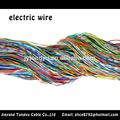 Pvc isolé fil électrique à vendre couleurs être en option