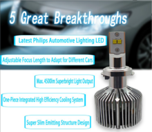 2015 New P hilips LED Headlight Fog Lights H4 led headlight for car, 45W 4500Lm auto led driving headlight conversion kits