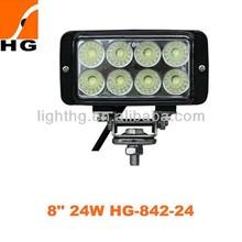 24w 5.6inch rectangle led work light car accessory 24w led headlight CE ROHS IP68 HG-842