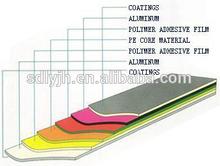 Acp mur extérieur bardage/panneau composite en aluminium/acp. revêtement prix
