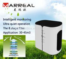 negative ion air purifier/ pm 2.5 air purifier for home KJF-15JSA1