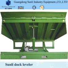 CE-Approved Hydraulic Loading Dock Ramp Leveler