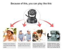 Rocam NC300 night vision 10m ip camera recording software, ip camera viewer, ip cameras surveillance