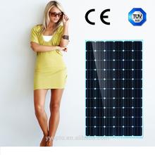 solar panel tempered glass