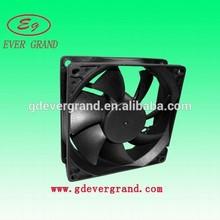 80mm 80x80x25mm 12v 24v dc brushless computer cpu cooling fan 5v (ED8025S(B)48H-1) 12v micro mini 48v cooler