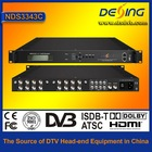 Dexin NDS3343C digital satellite receiver with mux-scr and qam modulator