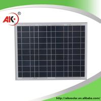 China supplier hot-sell price per watt polycrystalline silicon solar panel