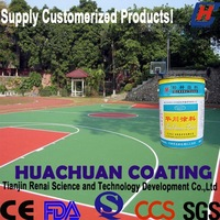 environmental friendly Water based epoxy floor coating