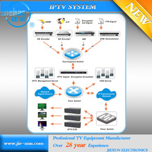 Low cost Hotel IPTV solution with Billing VOD channels encoder and end user part Android IPTV set top box Intercom IPTV system