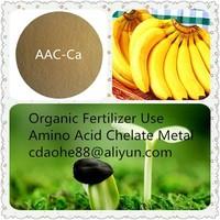 Calcium Boron Fertilizers