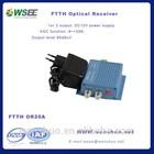 Clombia, peru FTTH optical receiver /optical node