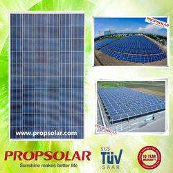 25 years warranty A grade low cost best price solar panels per watt