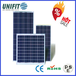 Manufacturer From China Water-prof Largest Solar Panel With CE TUV