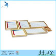Teaching aids school equipment montessori Multiplication Working Charts