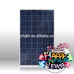 High Efficiency poly 250W best price per watt solar panels in india