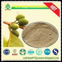 UV/HPLC 100% natural green coffee bean extract powder for selling