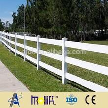 Zhejiang AFOL low cost fence ,very popular in western Europe