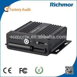Cheap CCTV DVR 4 Channel SD Card Mini DVR, Basic Recording