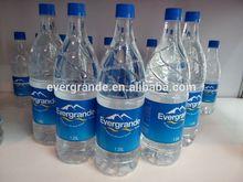 Evergrande Spring Mineral Water