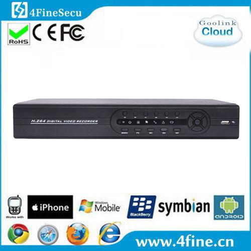 Software para camaras H264 CMS DVR - YouTube