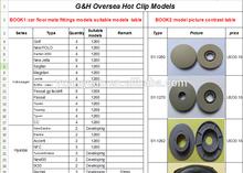 China professional manufacturer whol Door Panel Retain clips Yuanguan car floor mat fittings auto plastic fastener plastic clips