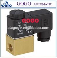 thread sight glass thermostatic radiator head lpg regulator valve