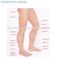zu lösen das Blut verbessern die Durchblutung in Beine