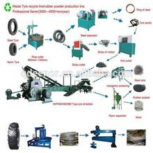 Otr pneumatico macchina di riciclaggio/ricorso a impianti di riciclaggio della gomma/gomma dei pneumatici impianti per il riciclaggio