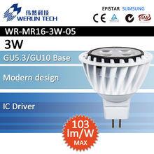 LED Headlight Bulb For Motorcycles