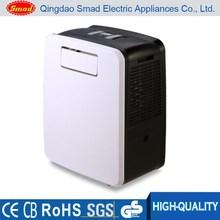 2000BTU/3000BTU/4000BTU cooling only mini air conditioner