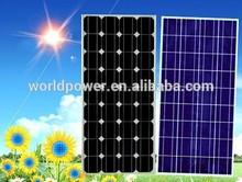 Monocrystalline/Polycrystalline Solar Panel 100wp, Solar Module