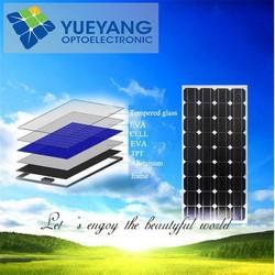 solar heated jacket sunpower panels