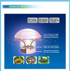 UV LED Electric Photocatalytic mosquito killer trap