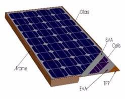 gallium arsenide solar cells cost buy gallium arsenide