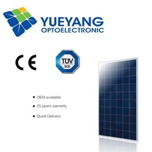 High efficiency and competitive price, 250W solar panels for power plant,high efficiency industrial solar panel