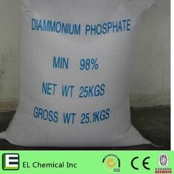 technical grade urea/urea manufacturers/dap and urea fertilizer