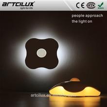 DIY Stick-on Anywhere LED Motion Sensor Night Light for Closets, Attics, Garages, Car, Sheds, Storage