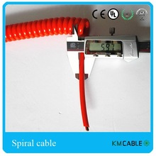 Shanghai produced high quality Wired Safety edge with spiral cable for door